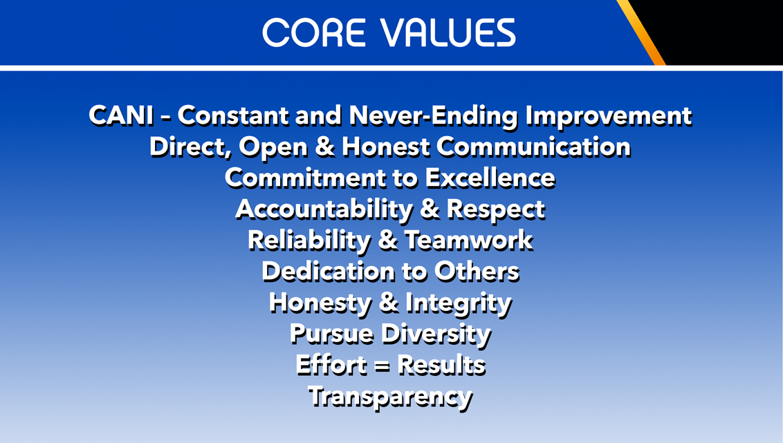 Aware Movement Core Values